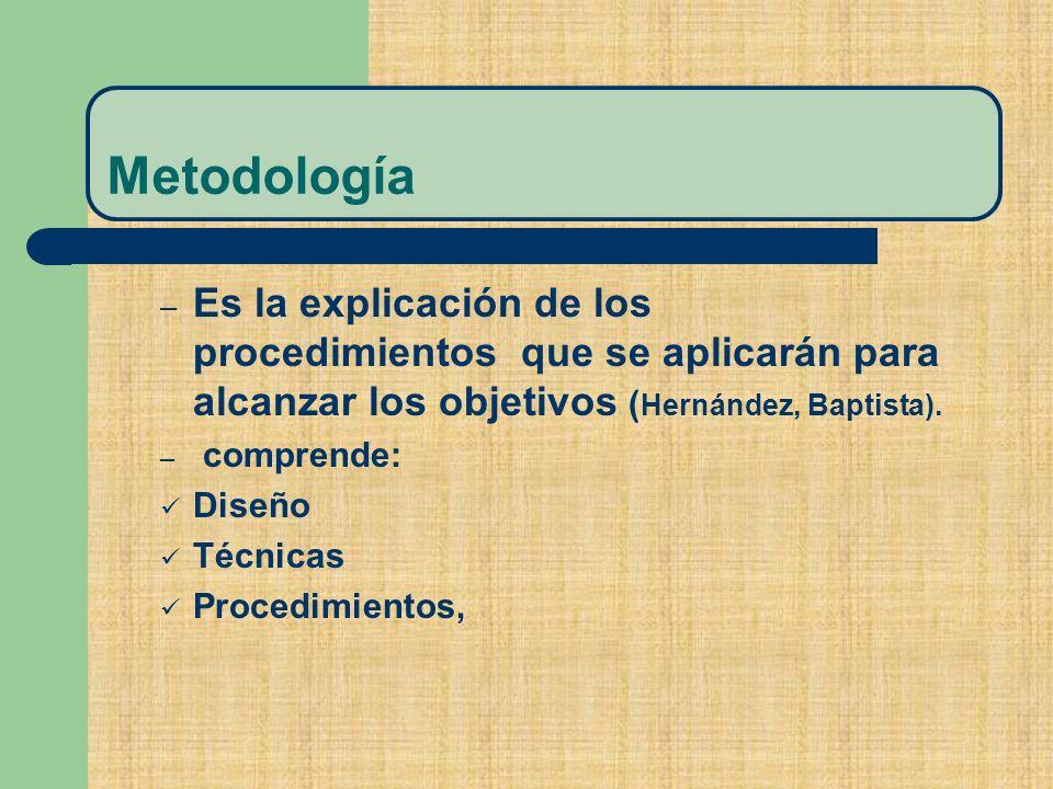 Metodología – Es la explicación de los procedimientos que se aplicarán para alcanzar los objetivos ( Hernández, Baptista).