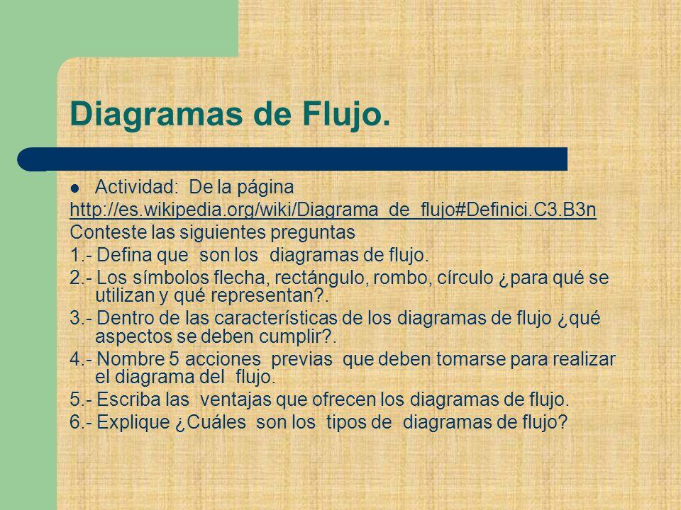 Diagramas de Flujo.
