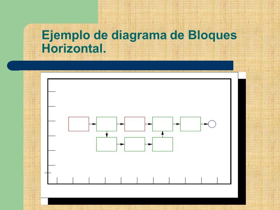 Ejemplo de diagrama de Bloques Horizontal.