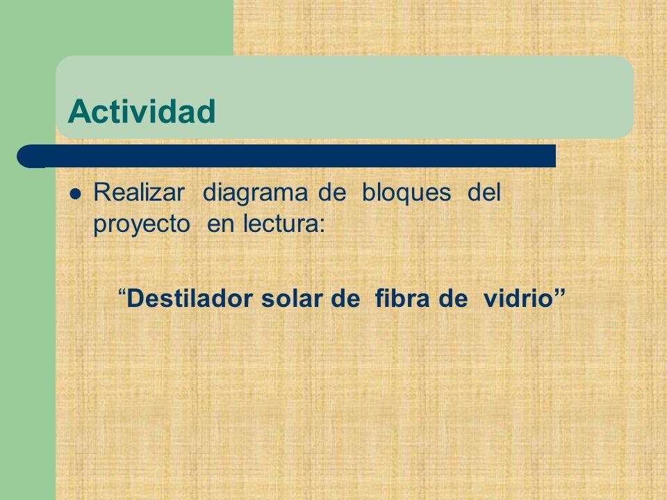 Actividad Realizar diagrama de bloques del proyecto en lectura: Destilador solar de fibra de vidrio
