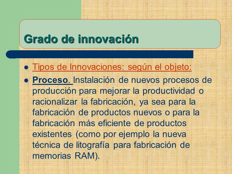 Tipos de Innovaciones: según el objeto: Proceso.