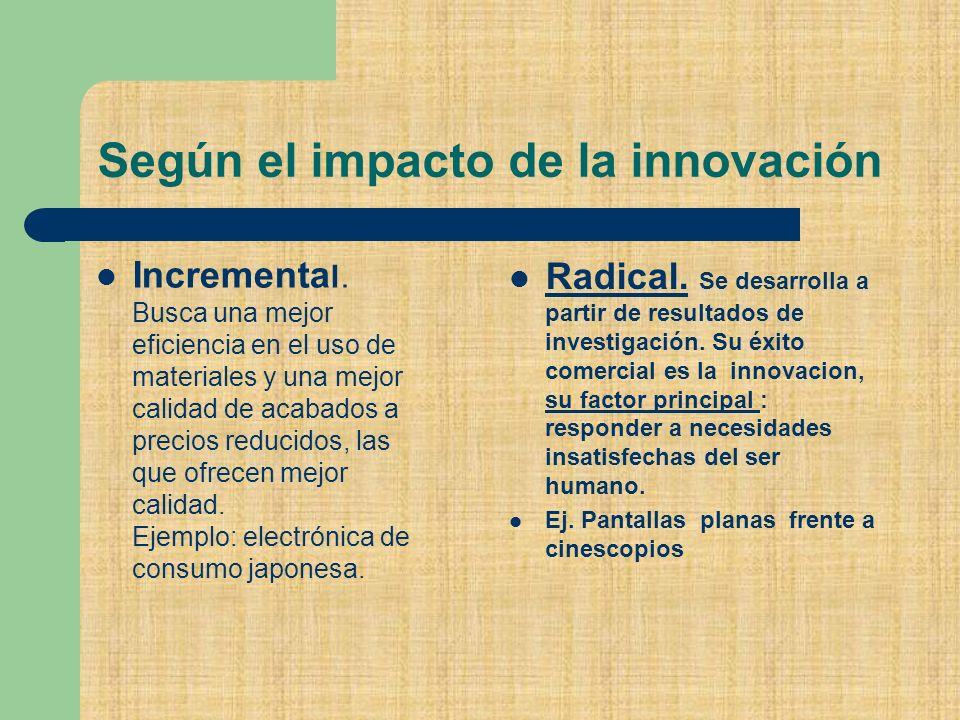Según el impacto de la innovación Incrementa l.