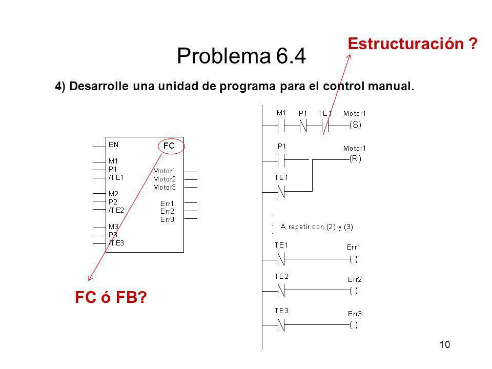 10 Problema 6.4 4) Desarrolle una unidad de programa para el control manual. FC ó FB? Estructuración ?