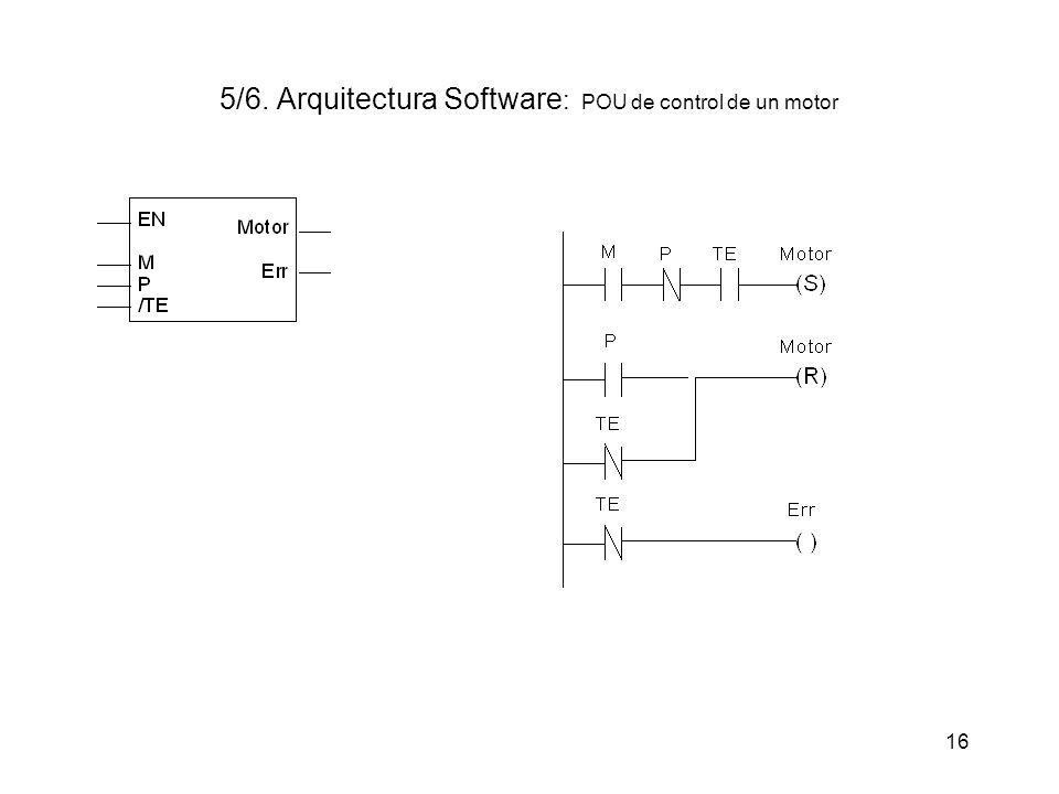 16 5/6. Arquitectura Software : POU de control de un motor