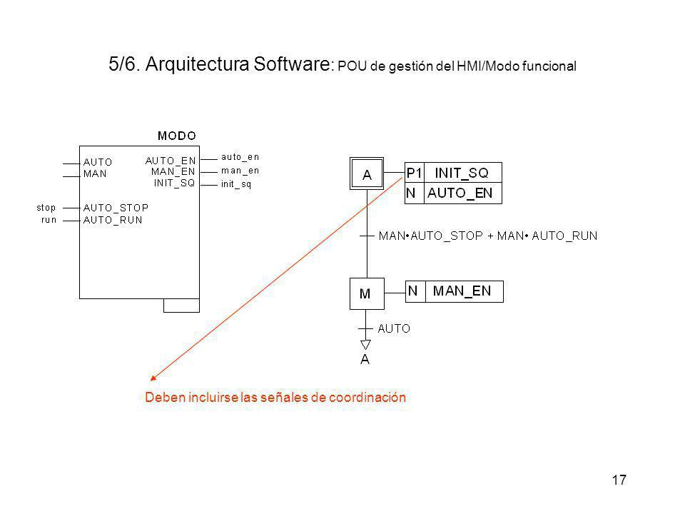 17 Deben incluirse las señales de coordinación 5/6. Arquitectura Software : POU de gestión del HMI/Modo funcional