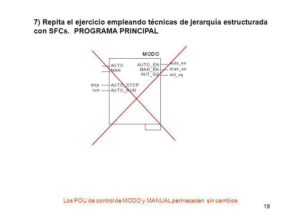 19 7) Repita el ejercicio empleando técnicas de jerarquía estructurada con SFCs. PROGRAMA PRINCIPAL Los POU de control de MODO y MANUAL permacecen sin