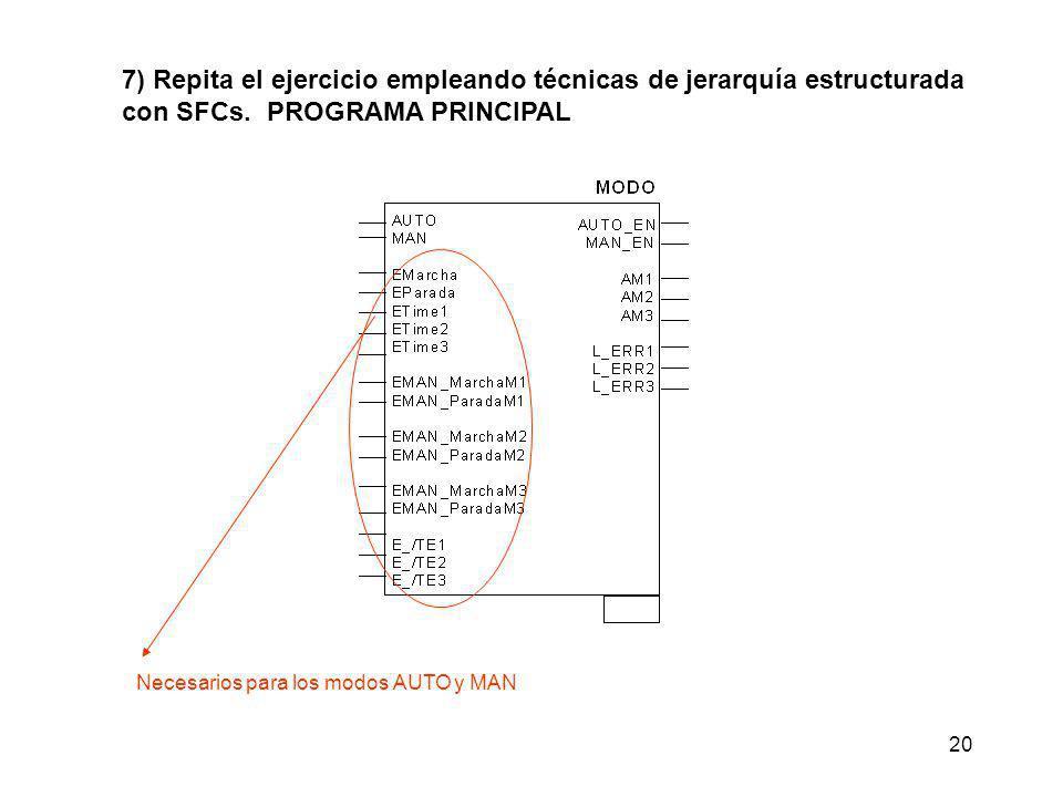 20 7) Repita el ejercicio empleando técnicas de jerarquía estructurada con SFCs. PROGRAMA PRINCIPAL Necesarios para los modos AUTO y MAN