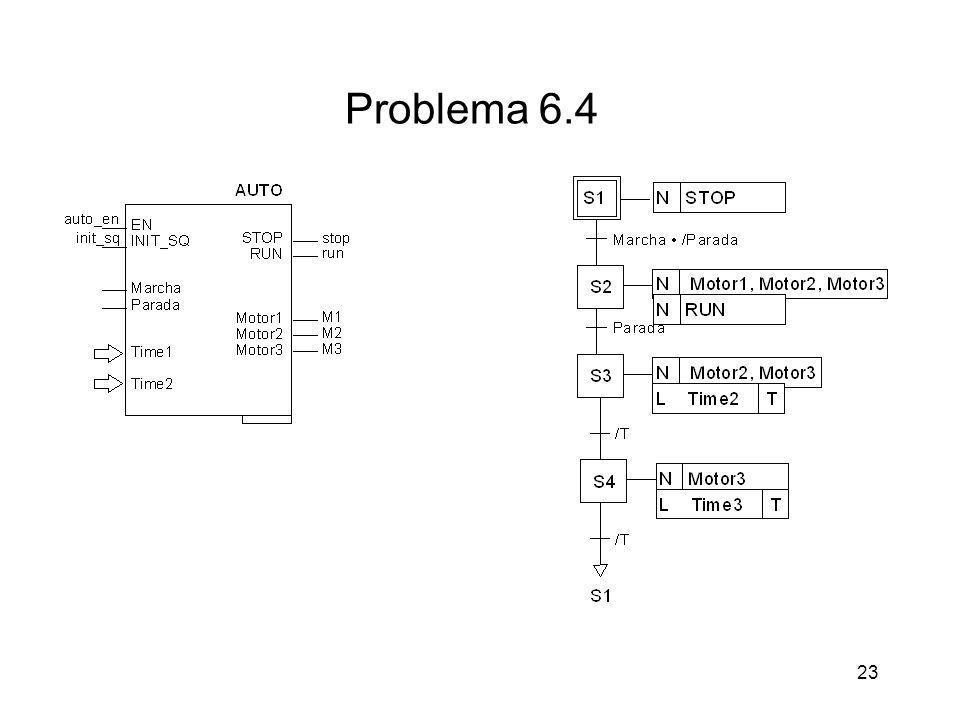 23 Problema 6.4