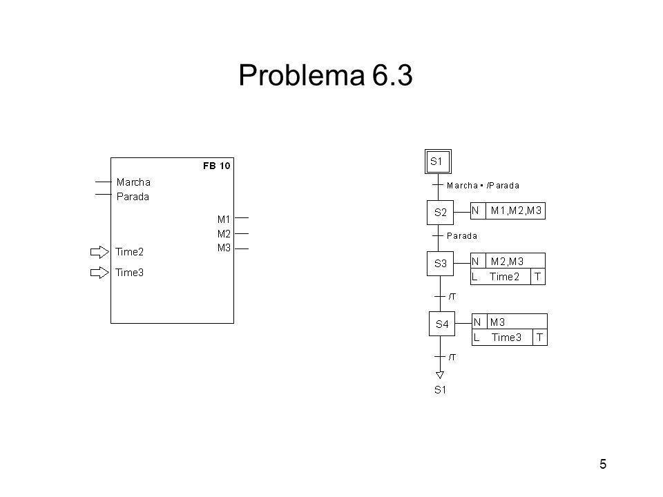 5 Problema 6.3