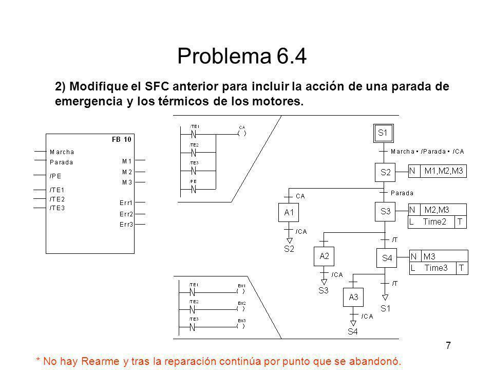 7 Problema 6.4 2) Modifique el SFC anterior para incluir la acción de una parada de emergencia y los térmicos de los motores. * No hay Rearme y tras l