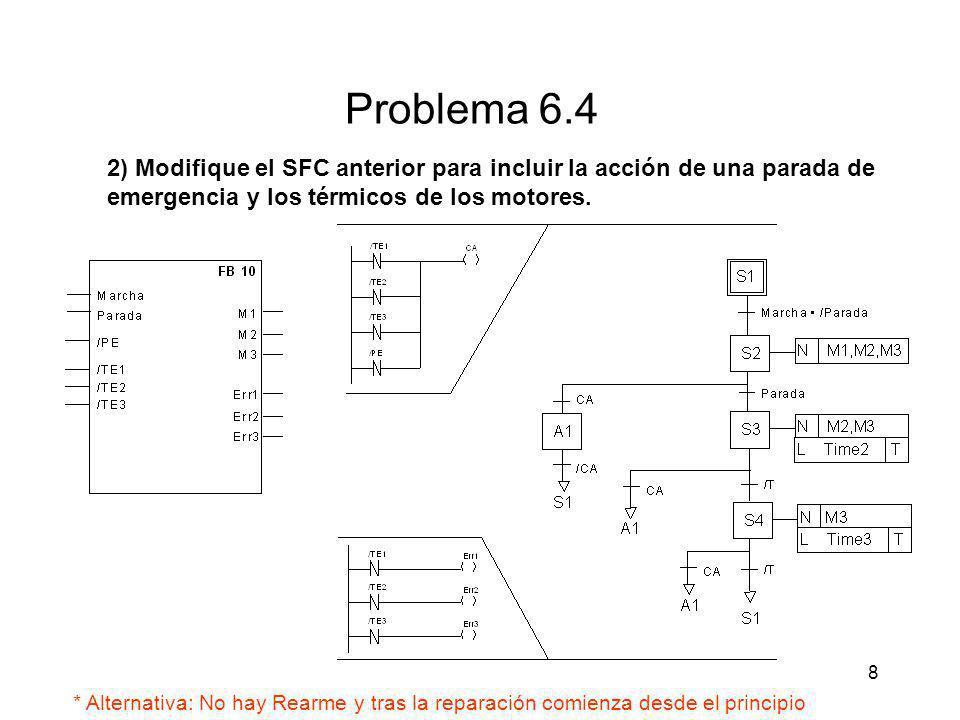 8 Problema 6.4 2) Modifique el SFC anterior para incluir la acción de una parada de emergencia y los térmicos de los motores. * Alternativa: No hay Re