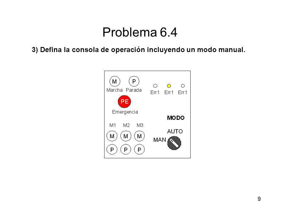9 Problema 6.4 3) Defina la consola de operación incluyendo un modo manual.