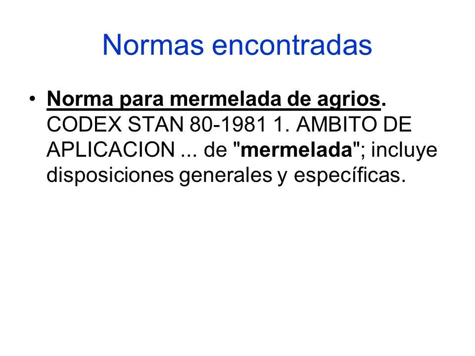 Norma para mermelada de agrios. CODEX STAN 80-1981 1. AMBITO DE APLICACION... de