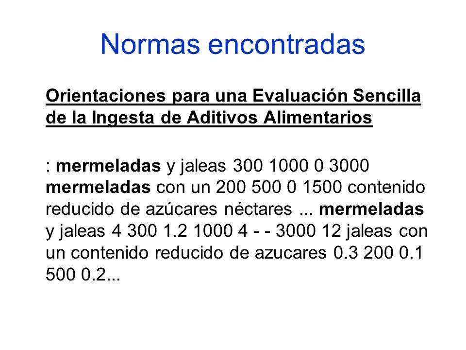Normas encontradas Orientaciones para una Evaluación Sencilla de la Ingesta de Aditivos Alimentarios : mermeladas y jaleas 300 1000 0 3000 mermeladas