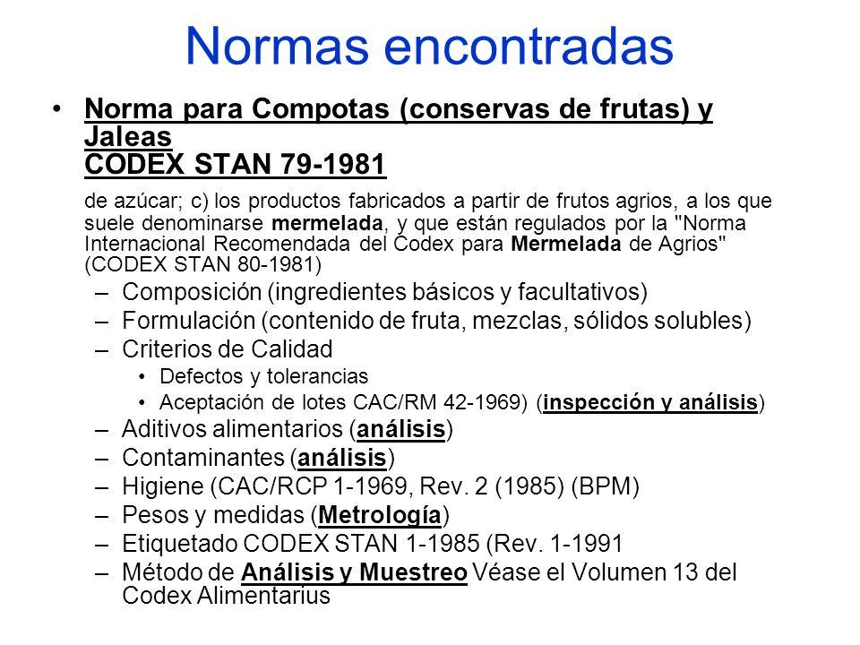 Normas encontradas Norma para Compotas (conservas de frutas) y Jaleas CODEX STAN 79-1981 de azúcar; c) los productos fabricados a partir de frutos agr
