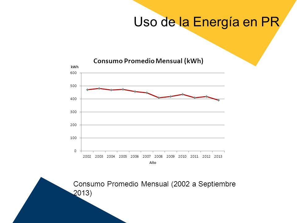 Uso de la Energía en PR Puerto Rico en comparación con el Continente … Puerto Rico