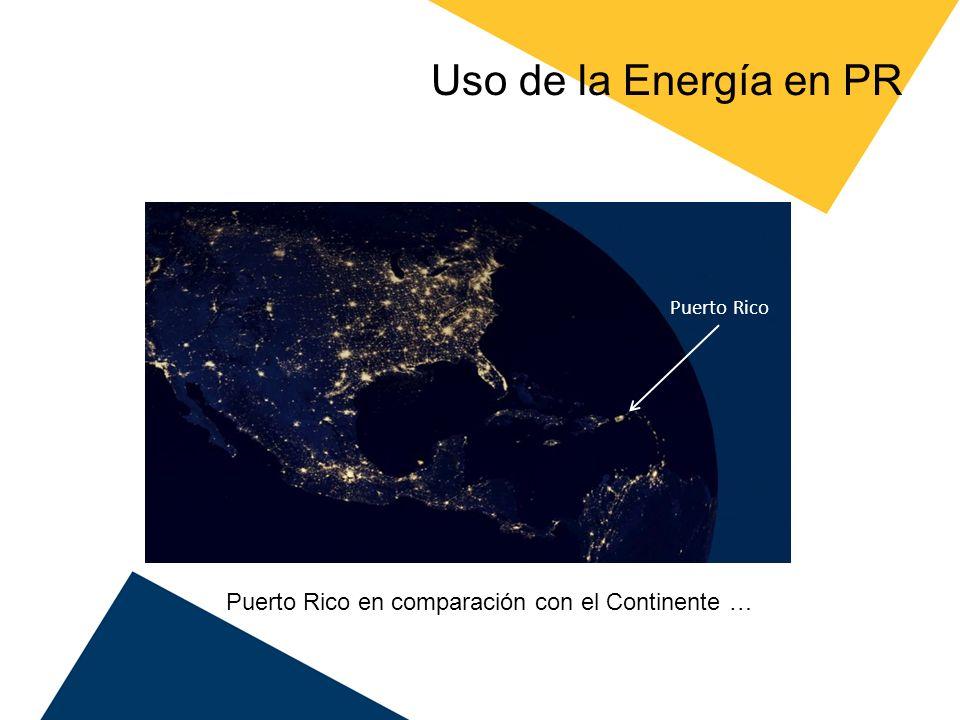 Uso de la Energía en PR Puerto Rico en comparación con parte del Caribe …