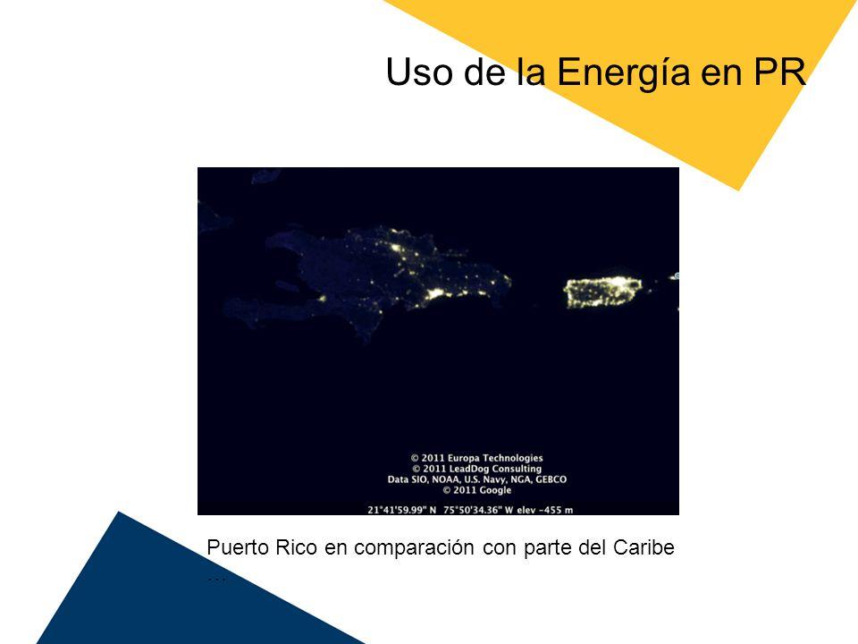 Necesidad de Metas Nacionales de Conservación Política Energética de País - Establecer metas nacionales de conservación de energía y de su uso eficiente Incorporar metas de conservación energética en los códigos de construcción Establecer una cartera de diversificación de combustible a largo plazo