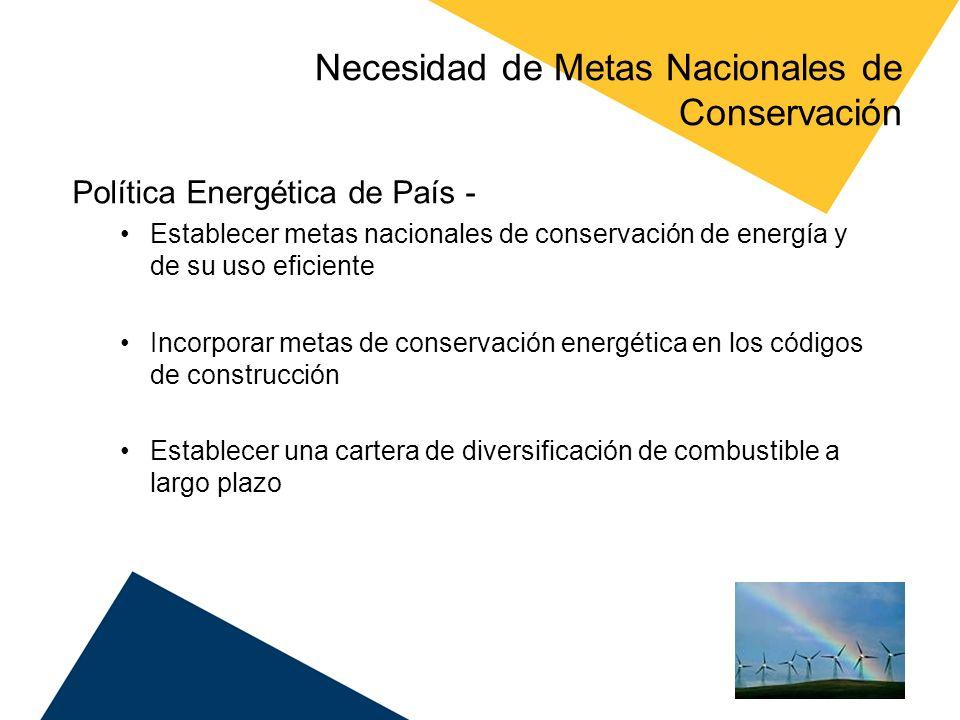 Necesidad de Metas Nacionales de Conservación Política Energética de País - Realizar mejoras a la red de eléctrica de transmisión y distribución Establecer metas de emisiones atmosféricas Seleccionar sistemas de transportación colectivos que contribuyan a la conservación de la energía