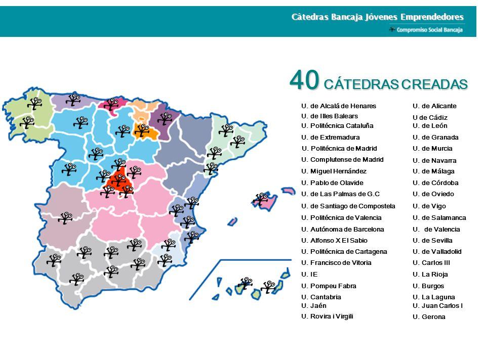 U. de Alcalá de Henares U. de Illes Balears U. Politécnica Cataluña U. de Extremadura U. Politécnica de Madrid U. Miguel Hernández U. Pablo de Olavide