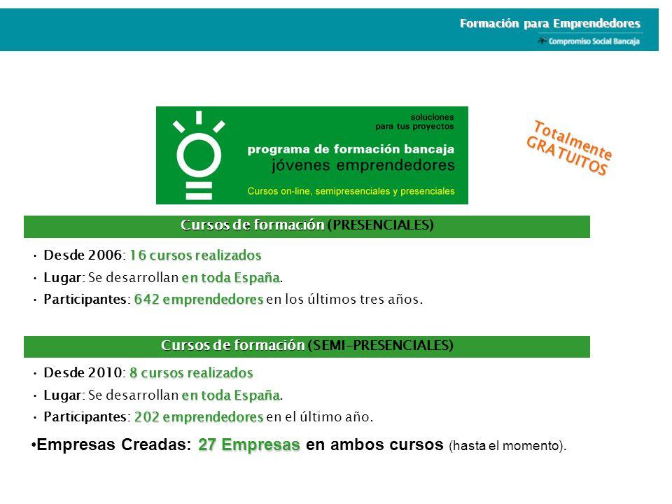 Formación para Emprendedores Cursos de formación Cursos de formación (PRESENCIALES) 16 cursos realizados Desde 2006: 16 cursos realizados en toda España Lugar: Se desarrollan en toda España.