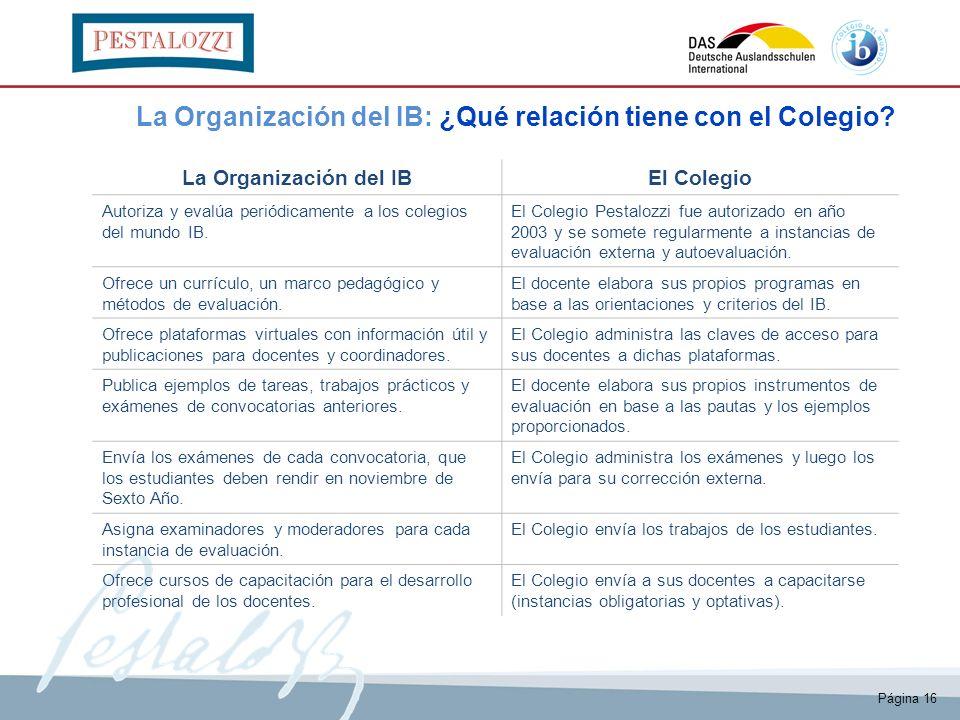 La Organización del IB: ¿Qué relación tiene con el Colegio? La Organización del IBEl Colegio Autoriza y evalúa periódicamente a los colegios del mundo