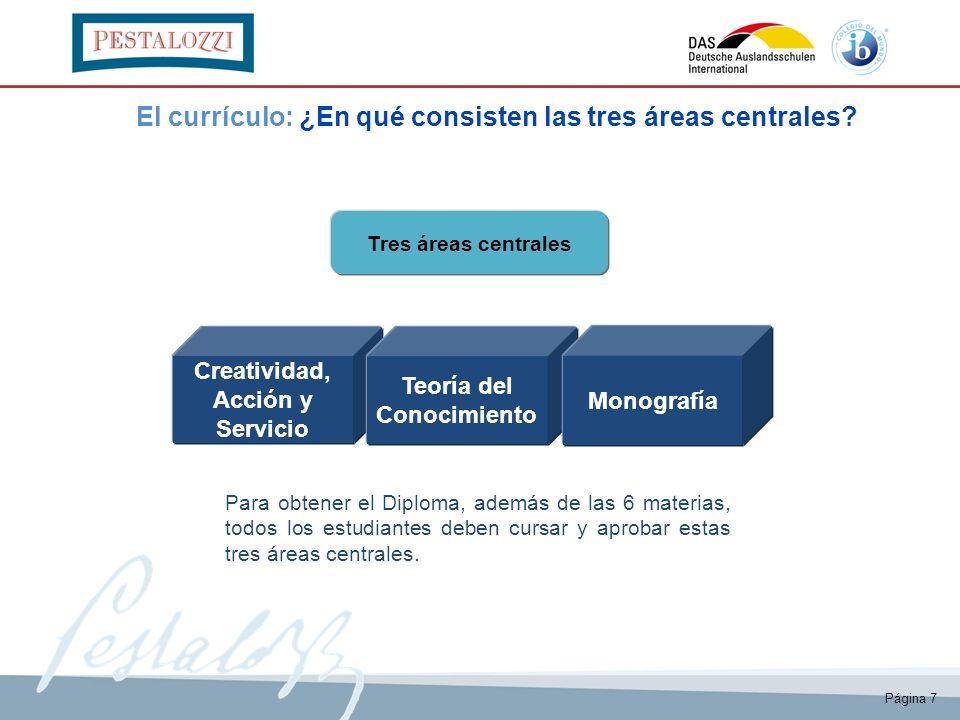 Creatividad, Acción y Servicio Teoría del Conocimiento Monografía Tres áreas centrales El currículo: ¿En qué consisten las tres áreas centrales? Para