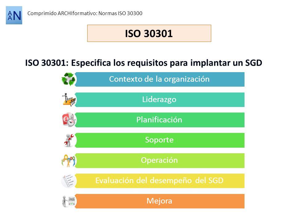 ISO 30301: Especifica los requisitos para implantar un SGD Comprimido ARCHIformativo: Normas ISO 30300 Contexto de la organización Liderazgo Planifica