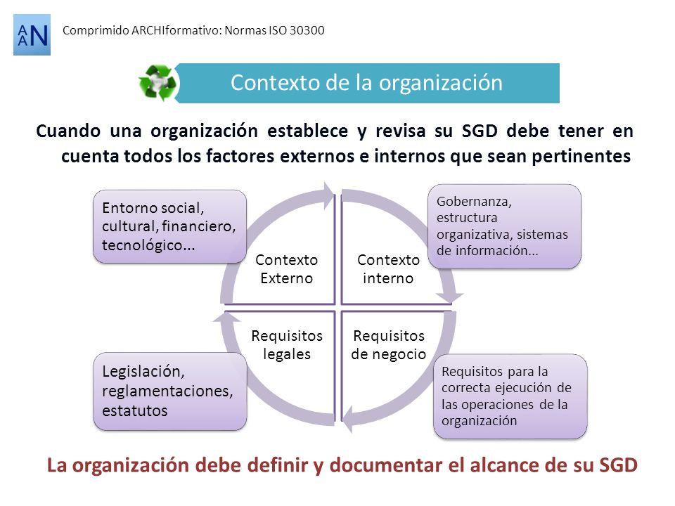 Cuando una organización establece y revisa su SGD debe tener en cuenta todos los factores externos e internos que sean pertinentes Comprimido ARCHIfor