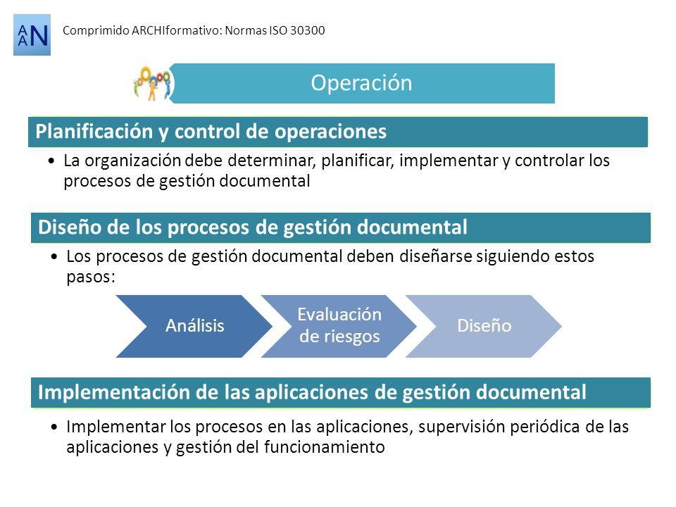 Comprimido ARCHIformativo: Normas ISO 30300 Planificación y control de operaciones La organización debe determinar, planificar, implementar y controla