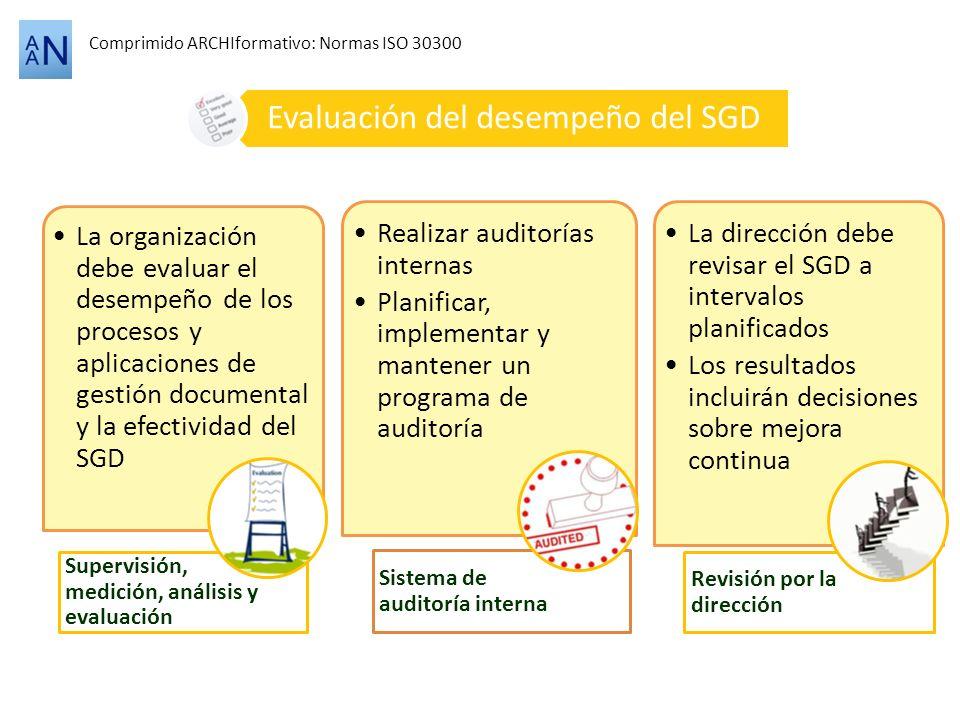 Comprimido ARCHIformativo: Normas ISO 30300 Evaluación del desempeño del SGD La organización debe evaluar el desempeño de los procesos y aplicaciones