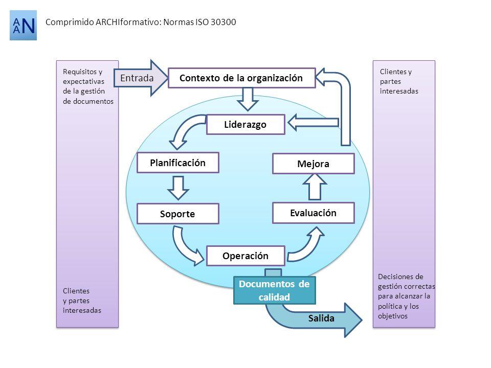 Comprimido ARCHIformativo: Normas ISO 30300 Decisiones de gestión correctas para alcanzar la política y los objetivos Clientes y partes interesadas Cl