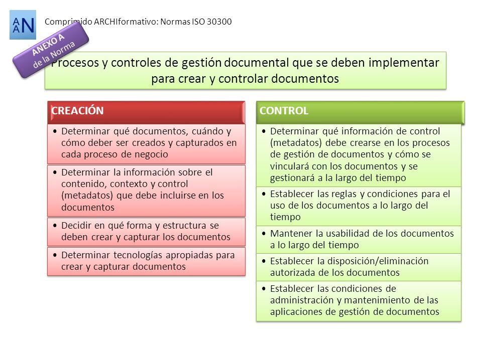 Comprimido ARCHIformativo: Normas ISO 30300 Procesos y controles de gestión documental que se deben implementar para crear y controlar documentos Proc