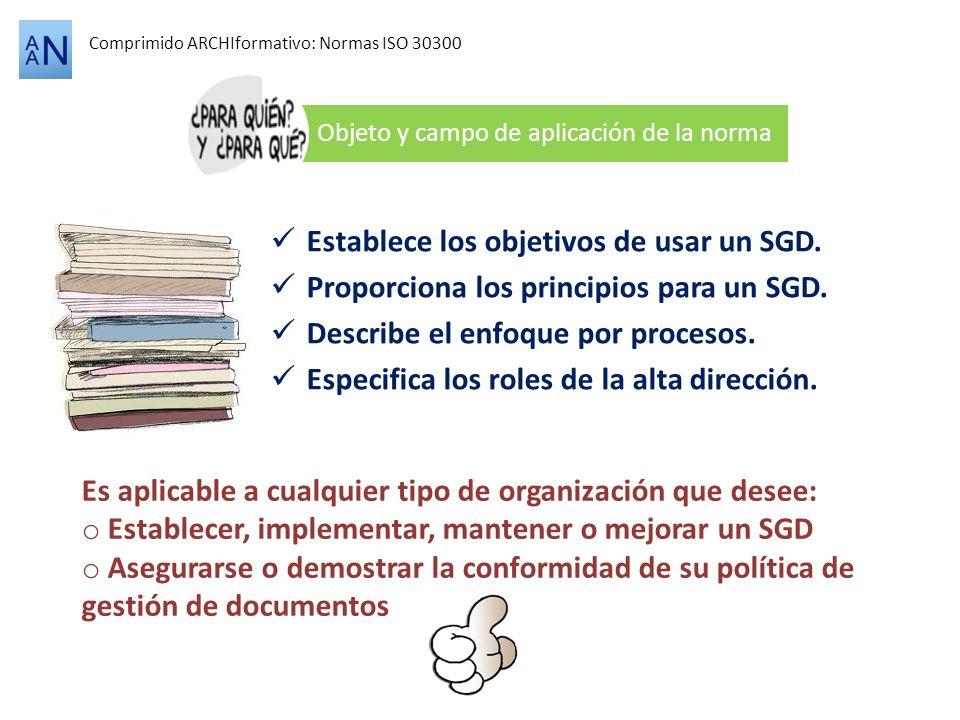Establece los objetivos de usar un SGD. Proporciona los principios para un SGD. Describe el enfoque por procesos. Especifica los roles de la alta dire
