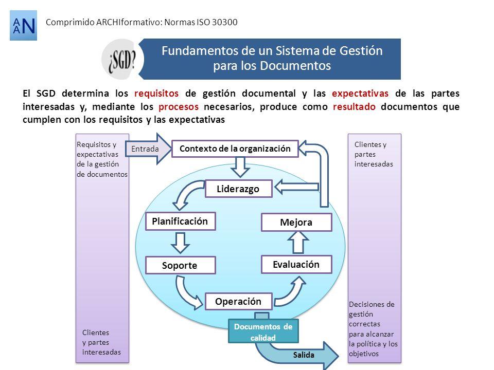 Comprimido ARCHIformativo: Normas ISO 30300 Fundamentos de un Sistema de Gestión para los Documentos El SGD determina los requisitos de gestión docume
