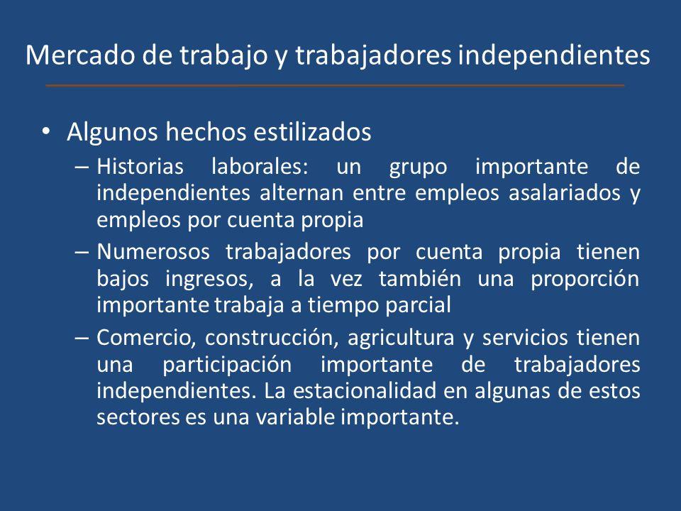 Mercado de trabajo y trabajadores independientes Algunos hechos estilizados – Historias laborales: un grupo importante de independientes alternan entr