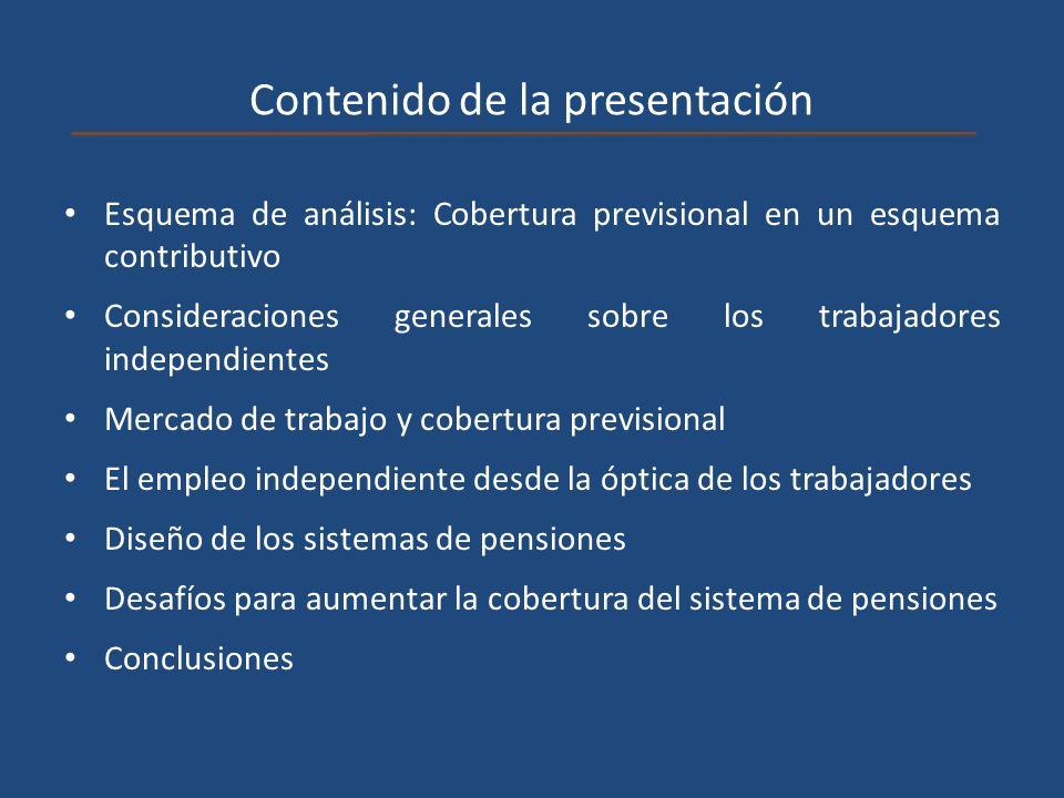 Contenido de la presentación Esquema de análisis: Cobertura previsional en un esquema contributivo Consideraciones generales sobre los trabajadores in