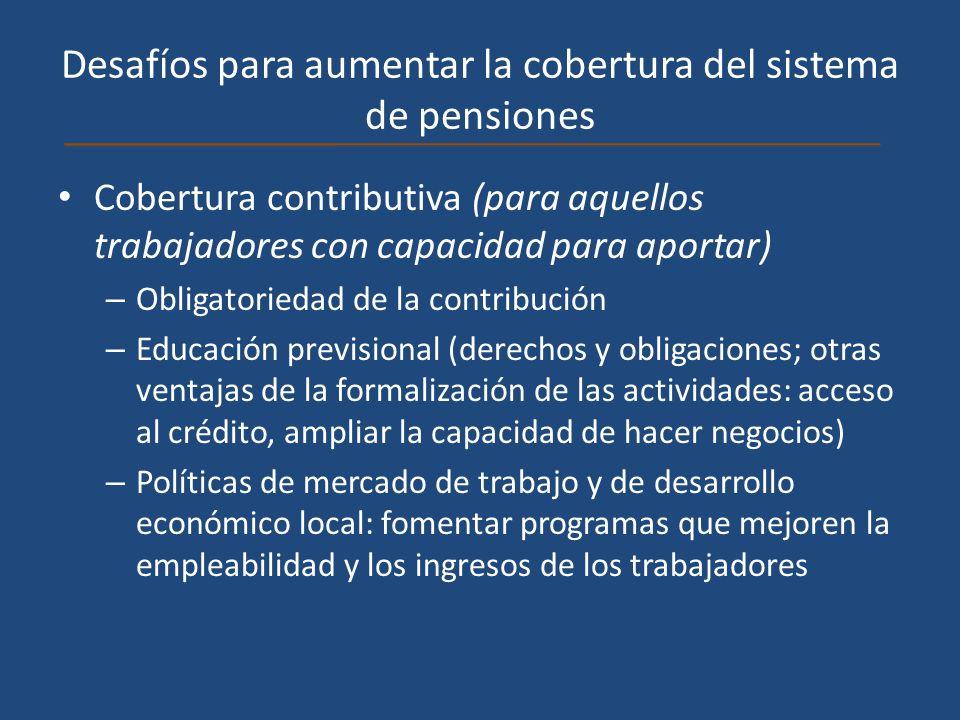 Desafíos para aumentar la cobertura del sistema de pensiones Cobertura contributiva (para aquellos trabajadores con capacidad para aportar) – Obligato