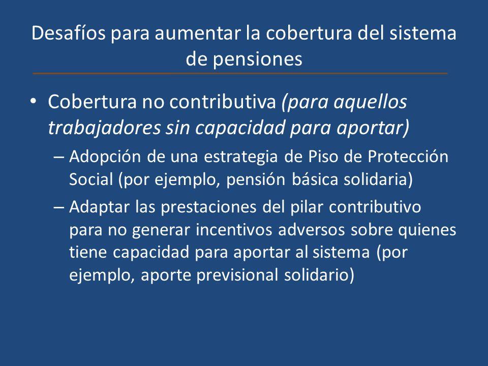 Desafíos para aumentar la cobertura del sistema de pensiones Cobertura no contributiva (para aquellos trabajadores sin capacidad para aportar) – Adopc