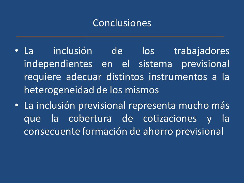 Conclusiones La inclusión de los trabajadores independientes en el sistema previsional requiere adecuar distintos instrumentos a la heterogeneidad de