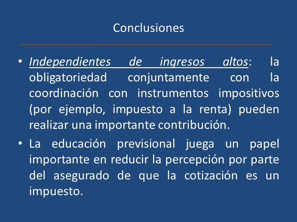Conclusiones Independientes de ingresos altos: la obligatoriedad conjuntamente con la coordinación con instrumentos impositivos (por ejemplo, impuesto