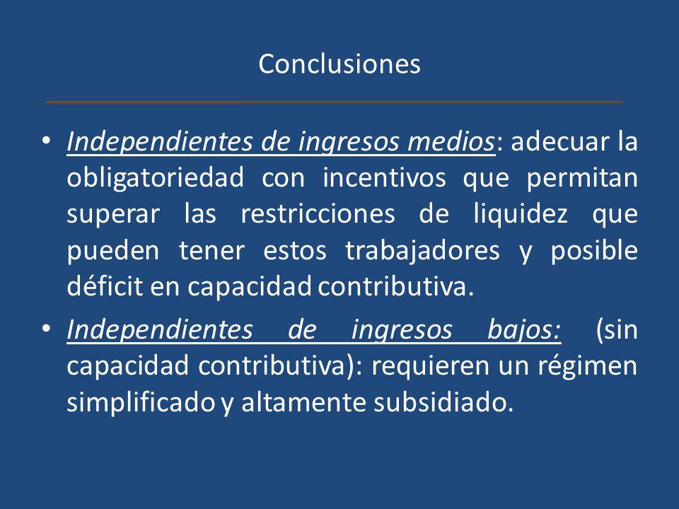 Conclusiones Independientes de ingresos medios: adecuar la obligatoriedad con incentivos que permitan superar las restricciones de liquidez que pueden