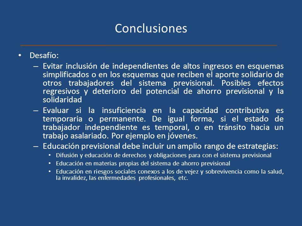 Conclusiones Desafío: – Evitar inclusión de independientes de altos ingresos en esquemas simplificados o en los esquemas que reciben el aporte solidar