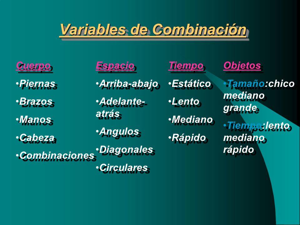 Variables de Combinación Cuerpo Piernas Brazos Manos Cabeza Combinaciones Cuerpo Piernas Brazos Manos Cabeza Combinaciones Espacio Arriba-abajo Adelan