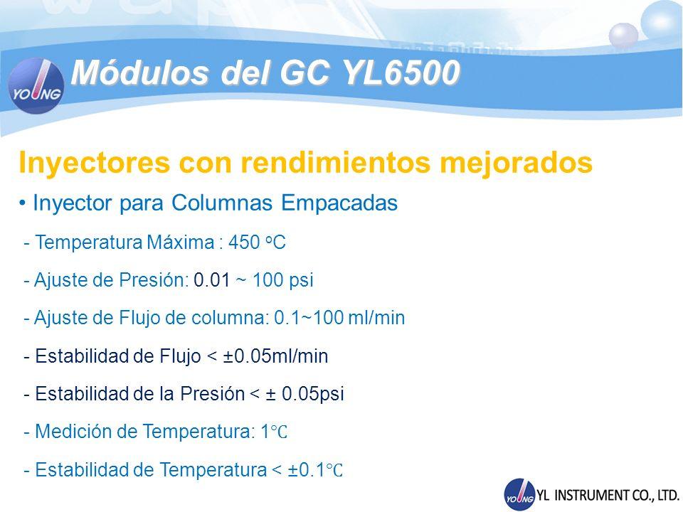 Módulos del GC YL6500 Inyectores con rendimientos mejorados Inyector para Columnas Empacadas - Temperatura Máxima : 450 o C - Ajuste de Presión: 0.01