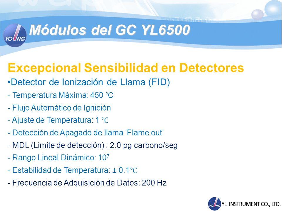 Módulos del GC YL6500 Excepcional Sensibilidad en Detectores Detector de Ionización de Llama (FID) - Temperatura Máxima: 450 - Flujo Automático de Ign