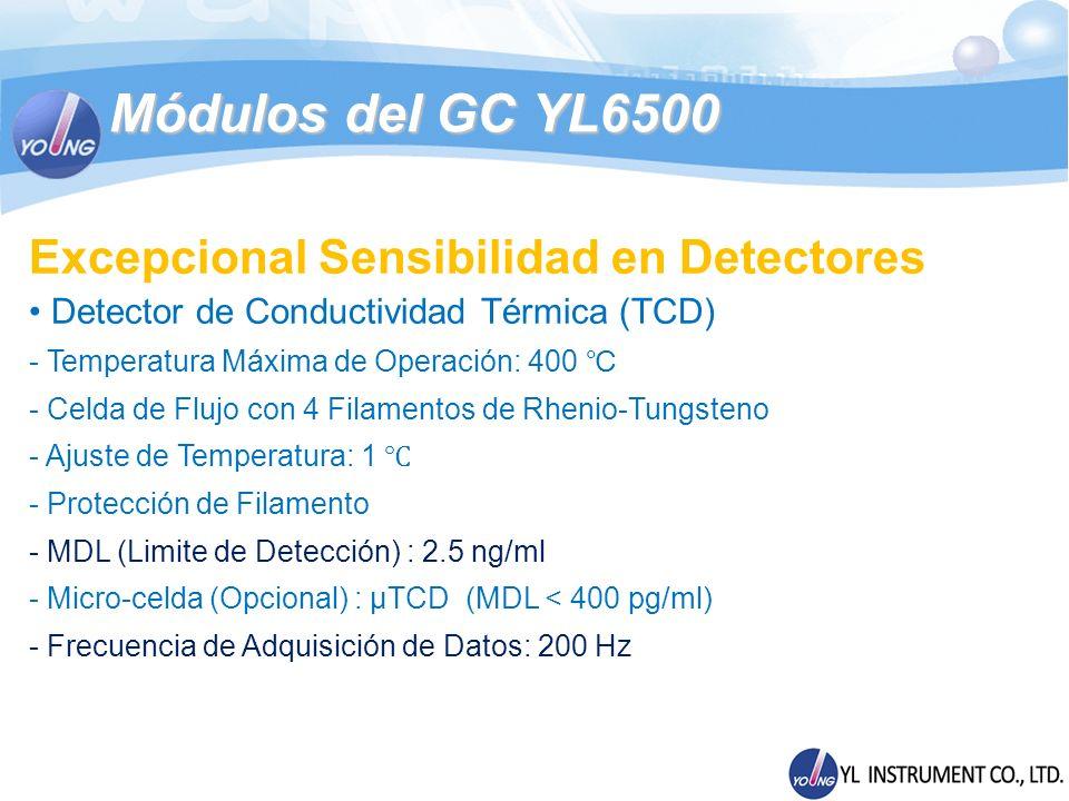Módulos del GC YL6500 Excepcional Sensibilidad en Detectores Detector de Conductividad Térmica (TCD) - Temperatura Máxima de Operación: 400 - Celda de