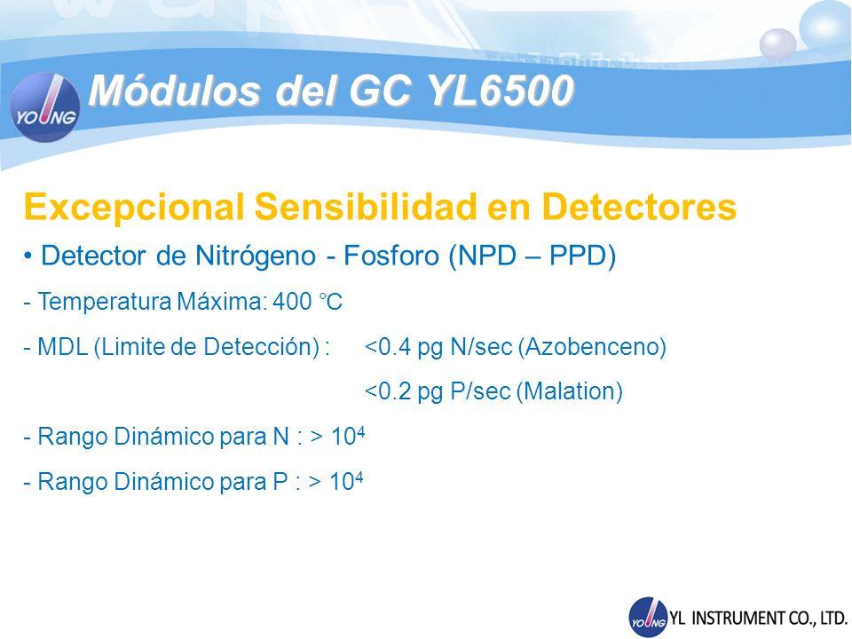 Módulos del GC YL6500 Excepcional Sensibilidad en Detectores Detector de Nitrógeno - Fosforo (NPD – PPD) - Temperatura Máxima: 400 - MDL (Limite de De