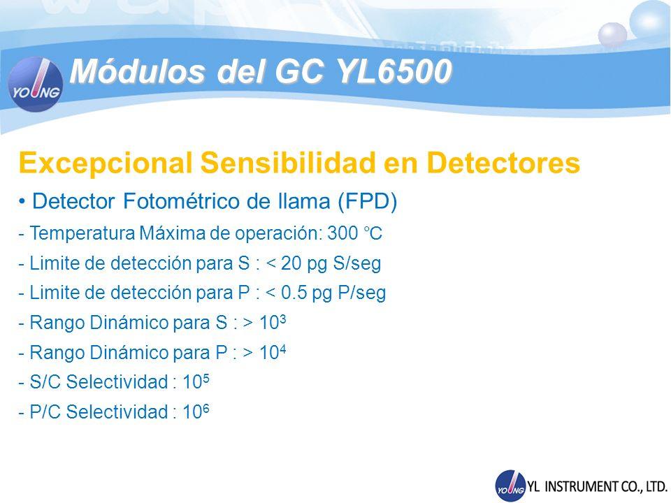 Módulos del GC YL6500 Excepcional Sensibilidad en Detectores Detector Fotométrico de llama (FPD) - Temperatura Máxima de operación: 300 - Limite de de