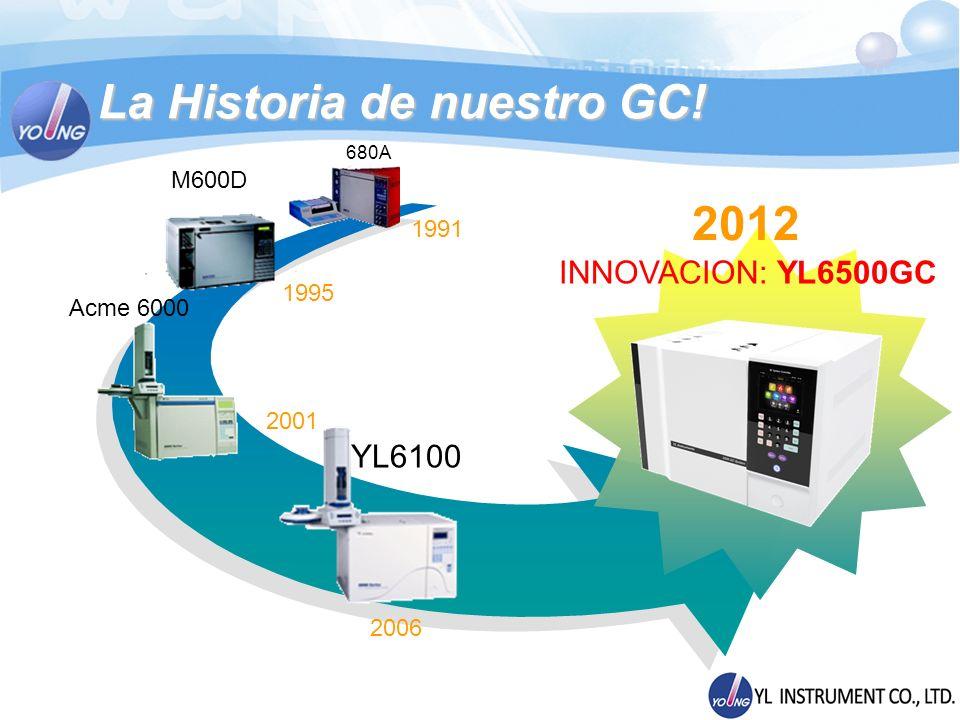 680A M600D YL6100 La Historia de nuestro GC! 1991 1995 Acme 6000 2001 2006 2012 INNOVACION: YL6500GC